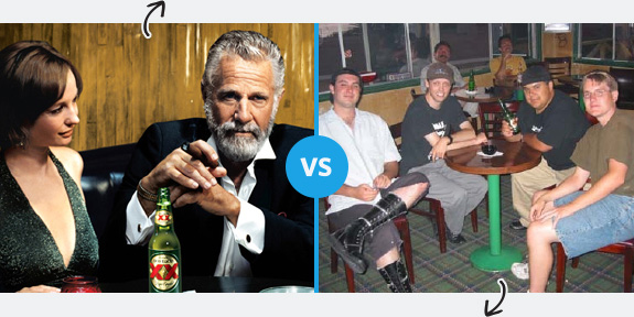 Dos Equis Perception vs. Reality