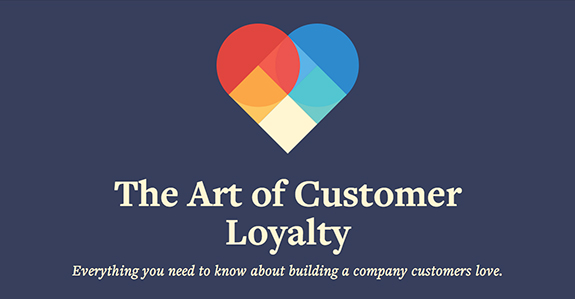 The Art of Customer Loyalty