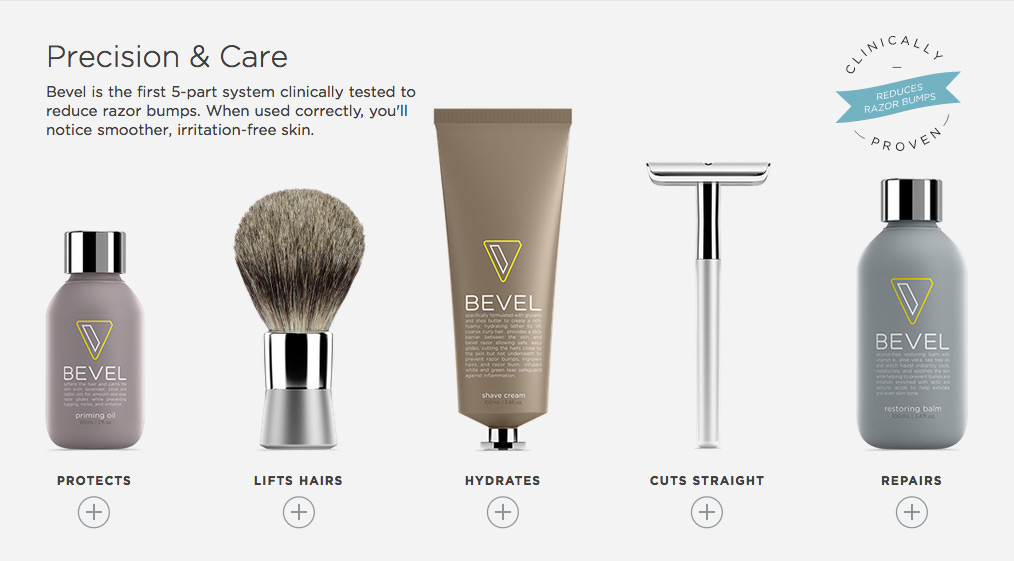 Bevel-Precision & Care