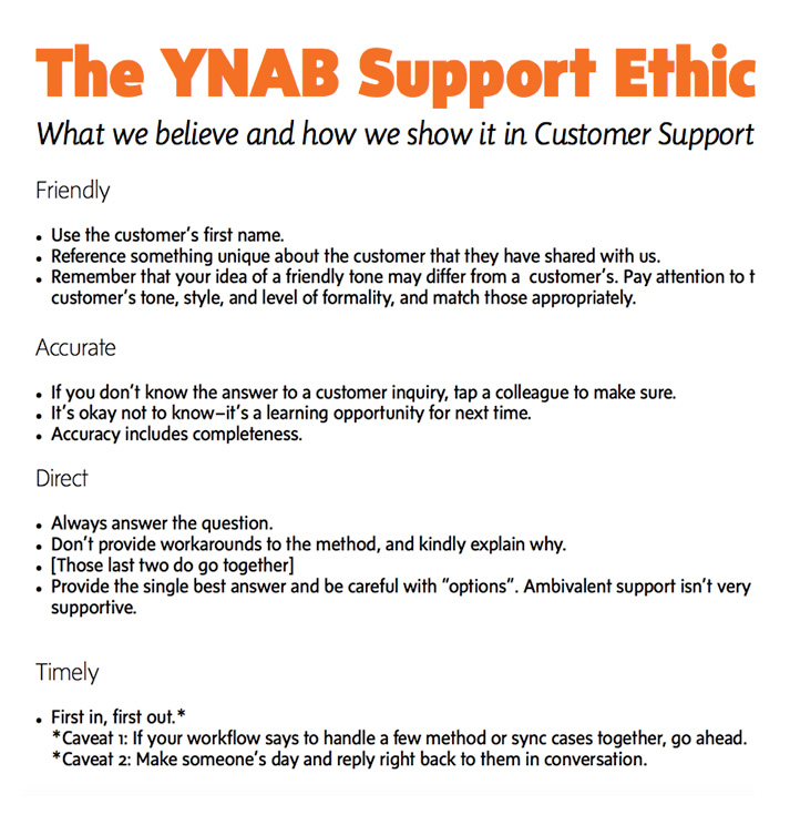 The YNAB Support Ethic