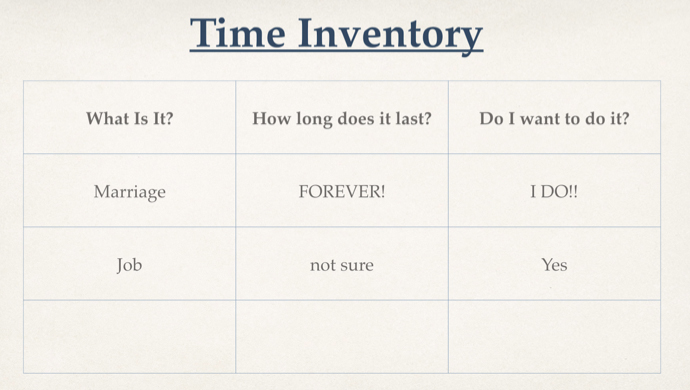 time inventory