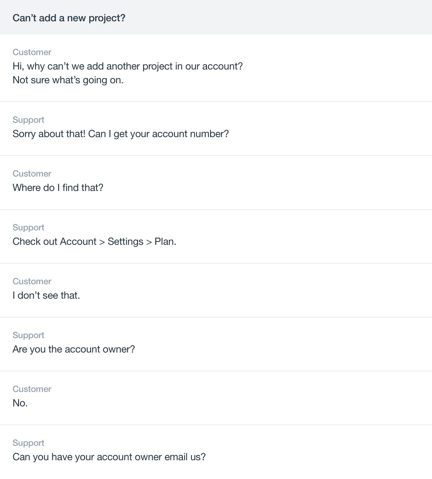 Support Conversation in Gmail