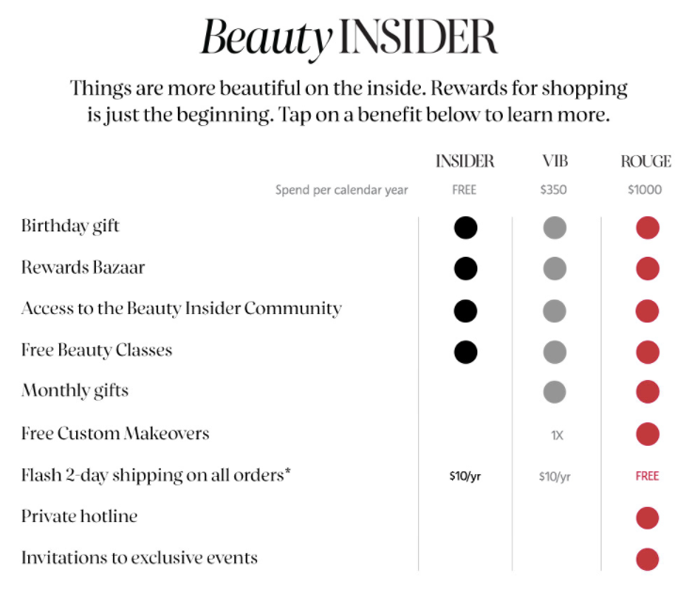 Beauty Insider referral program