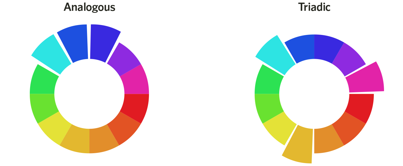 Ogous And Triadic Color Charts