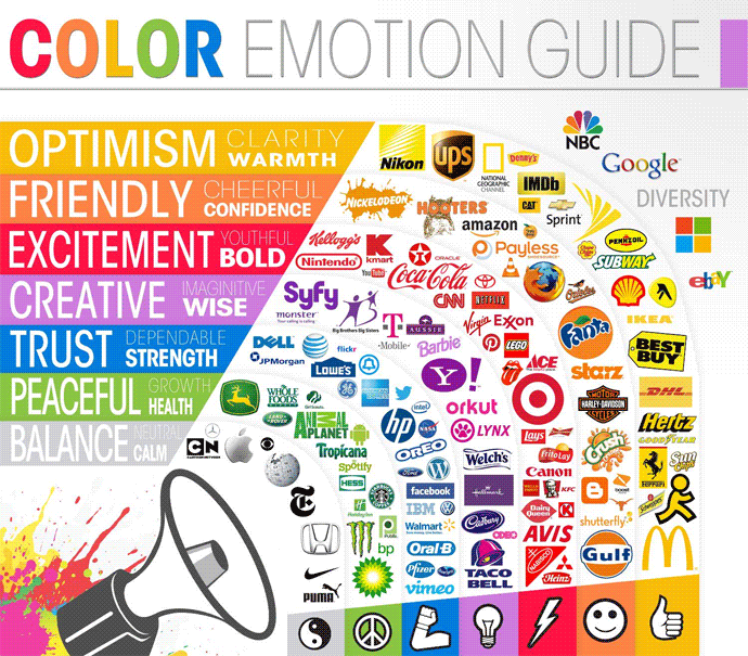 image of color emotion guide as smart tip for facebook ads